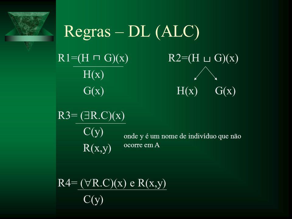 R1=(H G)(x) R2=(H G)(x) H(x) G(x) H(x) G(x) R3= ( R.C)(x) C(y) R(x,y) R4= ( R.C)(x) e R(x,y) C(y) Regras – DL (ALC) onde y é um nome de indivíduo que