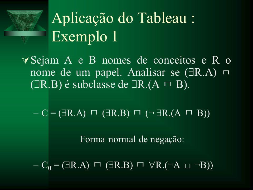 Aplicação do Tableau : Exemplo 1 Sejam A e B nomes de conceitos e R o nome de um papel. Analisar se ( R.A) ( R.B) é subclasse de R.(A B). –C = ( R.A)