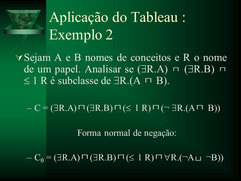 Aplicação do Tableau : Exemplo 2 Sejam A e B nomes de conceitos e R o nome de um papel. Analisar se ( R.A) ( R.B) 1 R é subclasse de R.(A B). –C = ( R