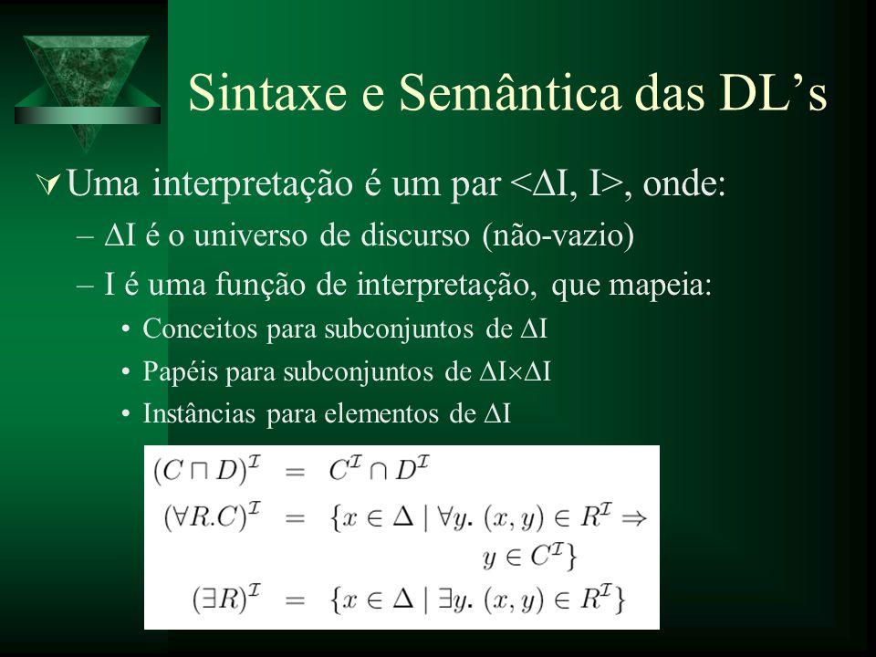 Sintaxe e Semântica das DLs Uma interpretação é um par, onde: – I é o universo de discurso (não-vazio) –I é uma função de interpretação, que mapeia: C