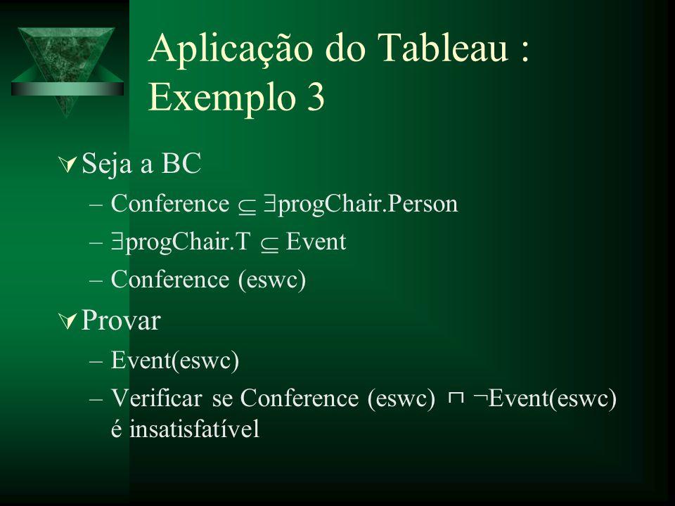 Aplicação do Tableau : Exemplo 3 Seja a BC –Conference progChair.Person – progChair.T Event –Conference (eswc) Provar –Event(eswc) –Verificar se Confe