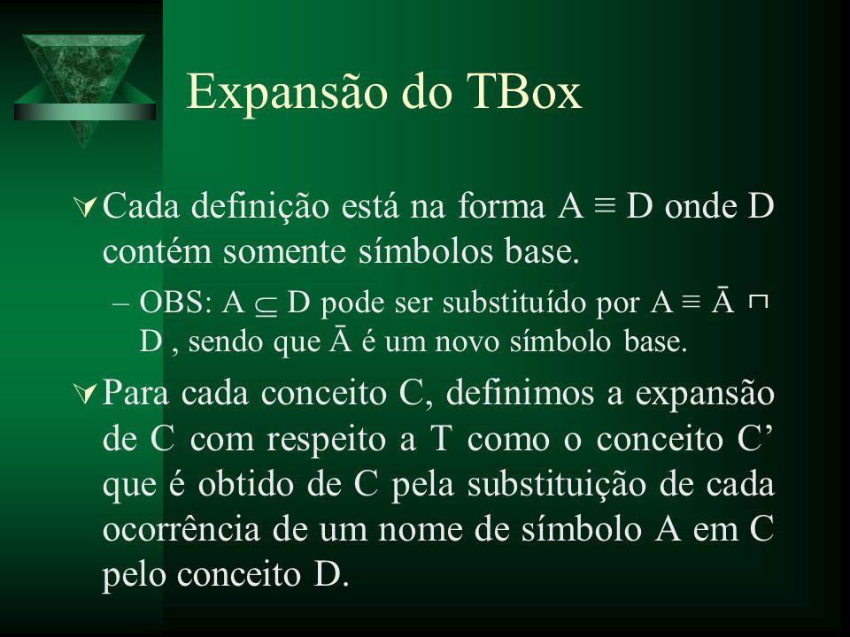 Cada definição está na forma A D onde D contém somente símbolos base. –OBS: A D pode ser substituído por A Ā D, sendo que Ā é um novo símbolo base. Pa