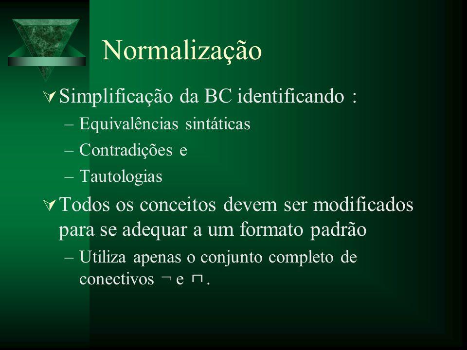 Normalização Simplificação da BC identificando : –Equivalências sintáticas –Contradições e –Tautologias Todos os conceitos devem ser modificados para