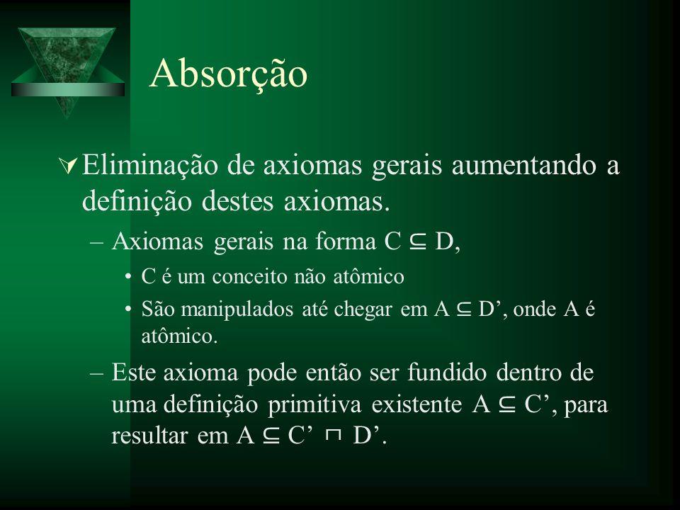 Absorção Eliminação de axiomas gerais aumentando a definição destes axiomas. –Axiomas gerais na forma C D, C é um conceito não atômico São manipulados