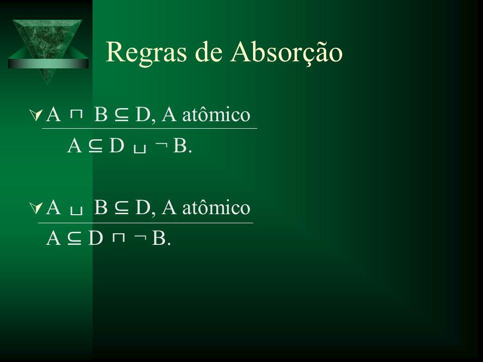 Regras de Absorção A B D, A atômico A D ¬ B. A B D, A atômico A D ¬ B.