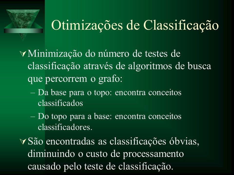 Otimizações de Classificação Minimização do número de testes de classificação através de algoritmos de busca que percorrem o grafo: –Da base para o to