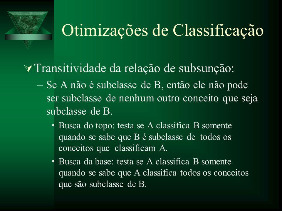 Otimizações de Classificação Transitividade da relação de subsunção: –Se A não é subclasse de B, então ele não pode ser subclasse de nenhum outro conc