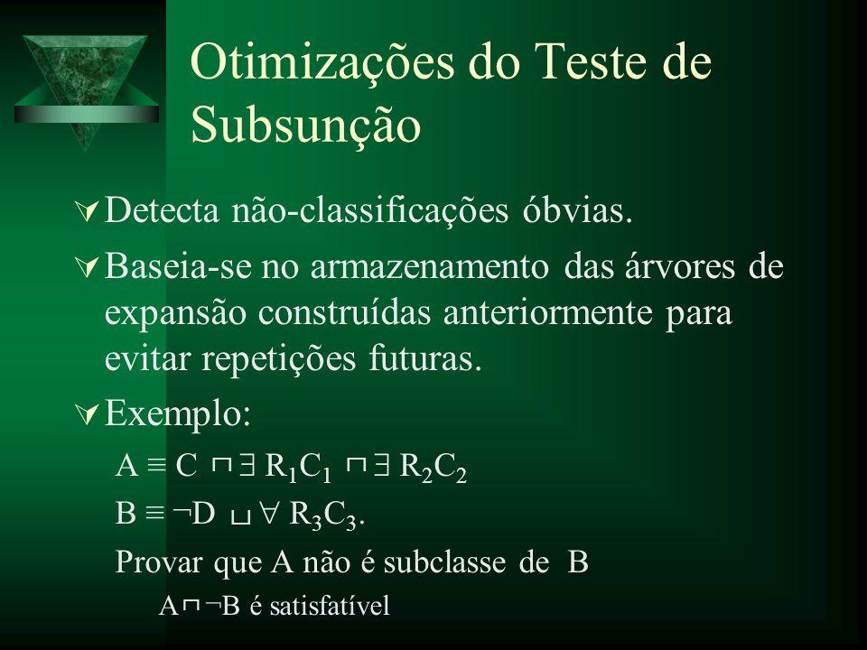 Otimizações do Teste de Subsunção Detecta não-classificações óbvias. Baseia-se no armazenamento das árvores de expansão construídas anteriormente para