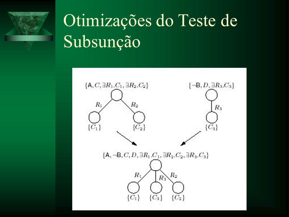 Otimizações do Teste de Subsunção