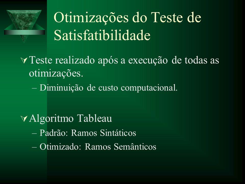 Otimizações do Teste de Satisfatibilidade Teste realizado após a execução de todas as otimizações. –Diminuição de custo computacional. Algoritmo Table