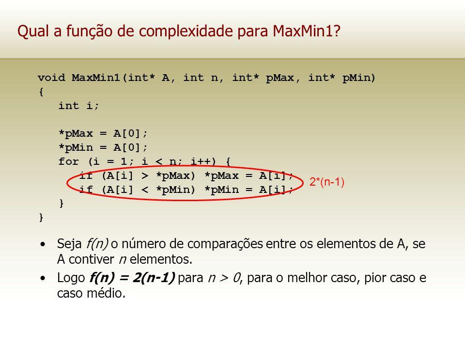 Exemplo - Maior e Menor Elemento (2) MaxMin1 pode ser facilmente melhorado: a comparação A[i] *pMax dá falso.