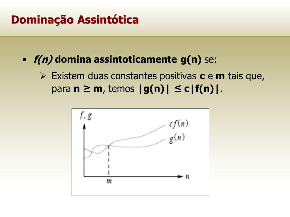 Dominação Assintótica f(n) domina assintoticamente g(n) se: Existem duas constantes positivas c e m tais que, para n m, temos  g(n)  c f(n) .