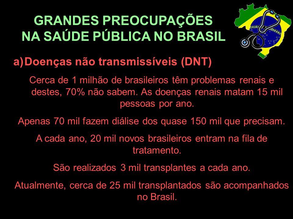 GRANDES PREOCUPAÇÕES NA SAÚDE PÚBLICA NO BRASIL a)Doenças não transmissíveis (DNT) Cerca de 1 milhão de brasileiros têm problemas renais e destes, 70%