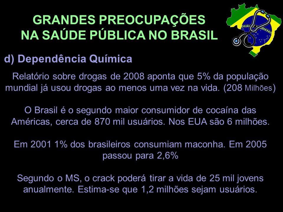 GRANDES PREOCUPAÇÕES NA SAÚDE PÚBLICA NO BRASIL d) Dependência Química Relatório sobre drogas de 2008 aponta que 5% da população mundial já usou droga