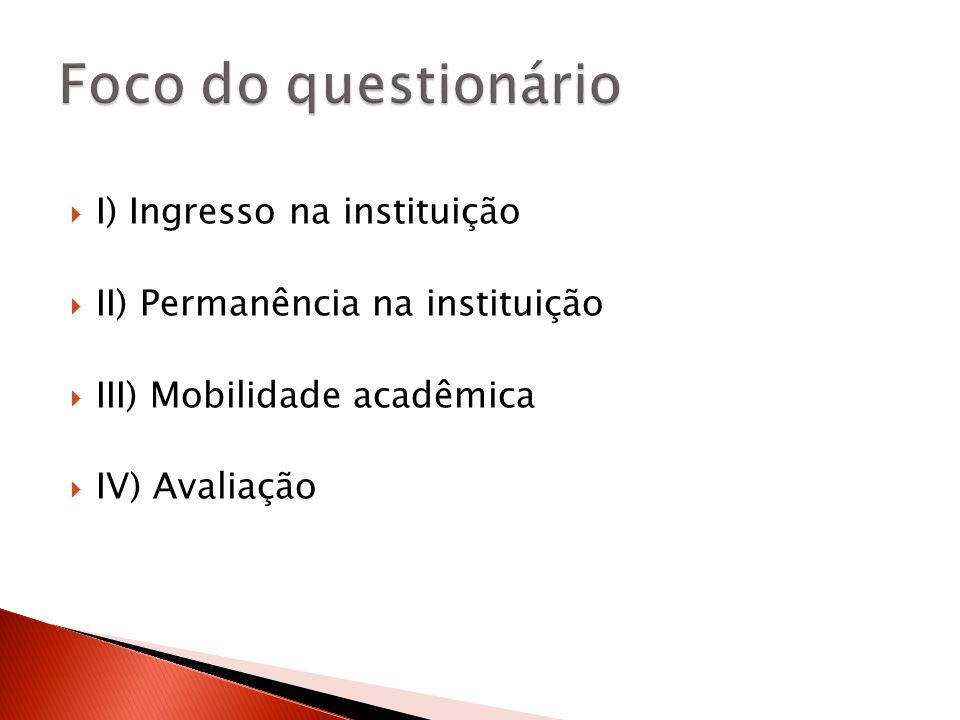 I) Ingresso na instituição II) Permanência na instituição III) Mobilidade acadêmica IV) Avaliação