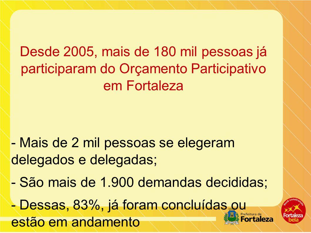 Desde 2005, mais de 180 mil pessoas já participaram do Orçamento Participativo em Fortaleza - Mais de 2 mil pessoas se elegeram delegados e delegadas; - São mais de 1.900 demandas decididas; - Dessas, 83%, já foram concluídas ou estão em andamento