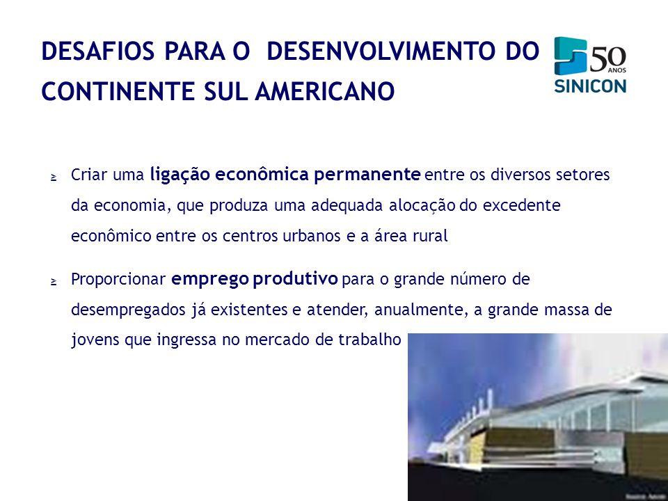 DESAFIOS PARA O DESENVOLVIMENTO DO CONTINENTE SUL AMERICANO Criar uma ligação econômica permanente entre os diversos setores da economia, que produza