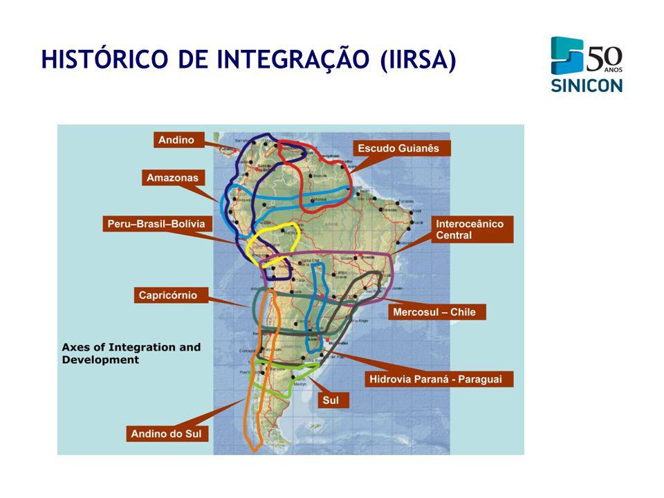 HISTÓRICO DE INTEGRAÇÃO (IIRSA)