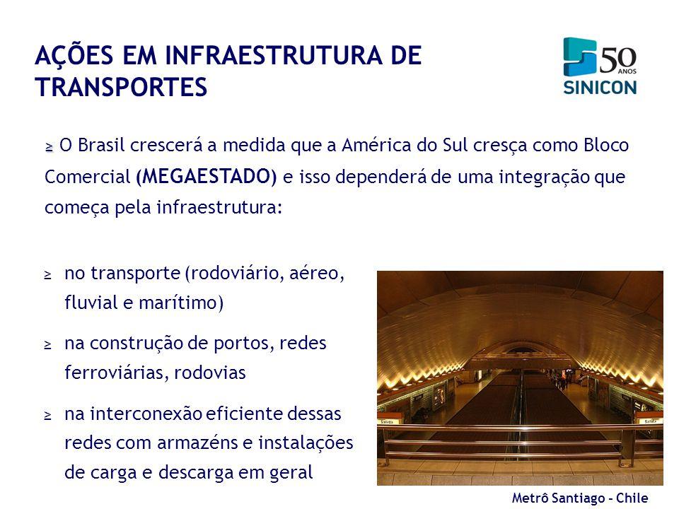 O Brasil crescerá a medida que a América do Sul cresça como Bloco Comercial ( MEGAESTADO ) e isso dependerá de uma integração que começa pela infraest