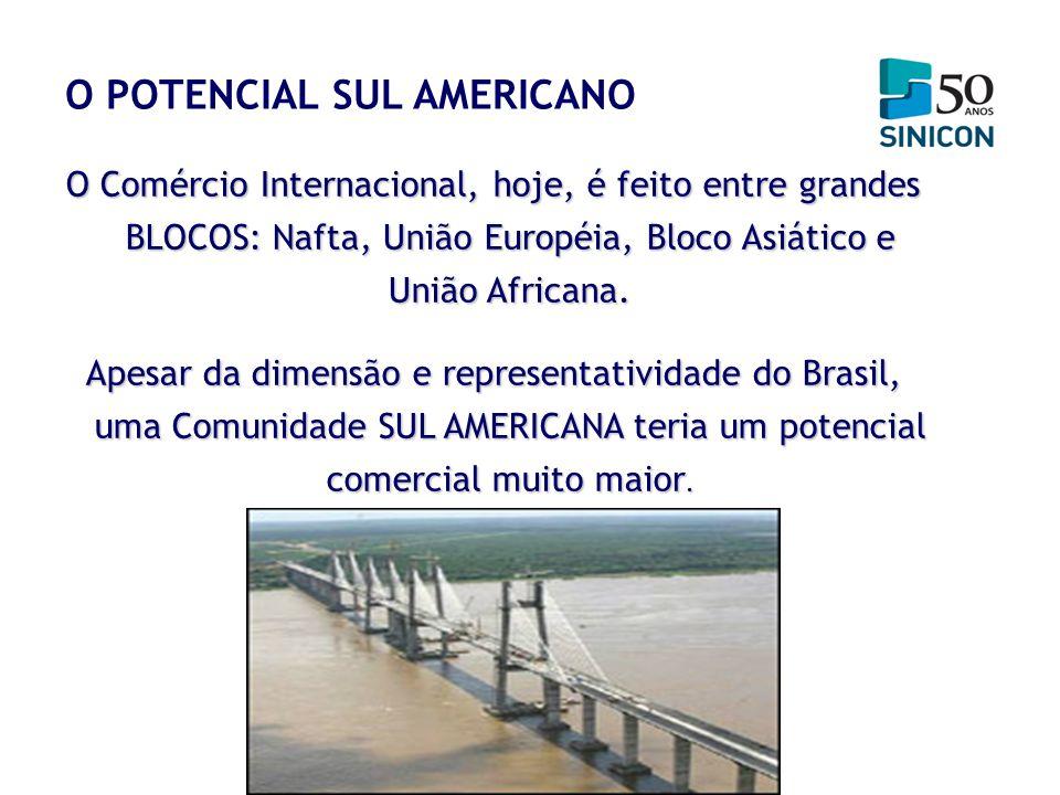 O Comércio Internacional, hoje, é feito entre grandes BLOCOS: Nafta, União Européia, Bloco Asiático e União Africana. Apesar da dimensão e representat