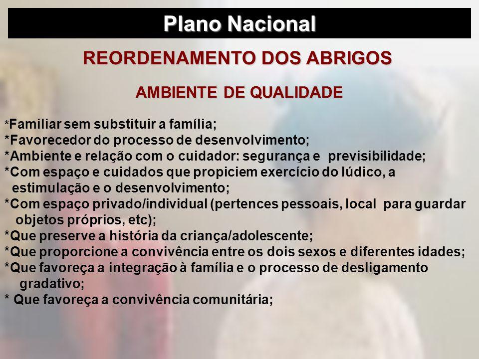 REORDENAMENTO DOS ABRIGOS AMBIENTE DE QUALIDADE * Familiar sem substituir a família; *Favorecedor do processo de desenvolvimento; *Ambiente e relação