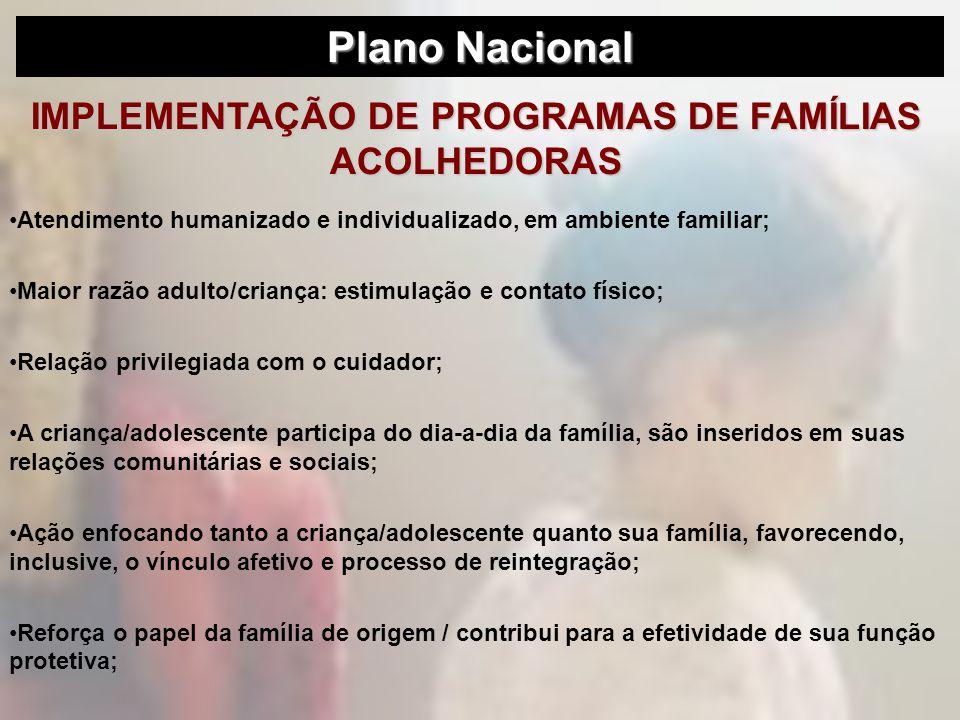IMPLEMENTAÇÃO DE PROGRAMAS DE FAMÍLIAS ACOLHEDORAS Atendimento humanizado e individualizado, em ambiente familiar; Maior razão adulto/criança: estimul