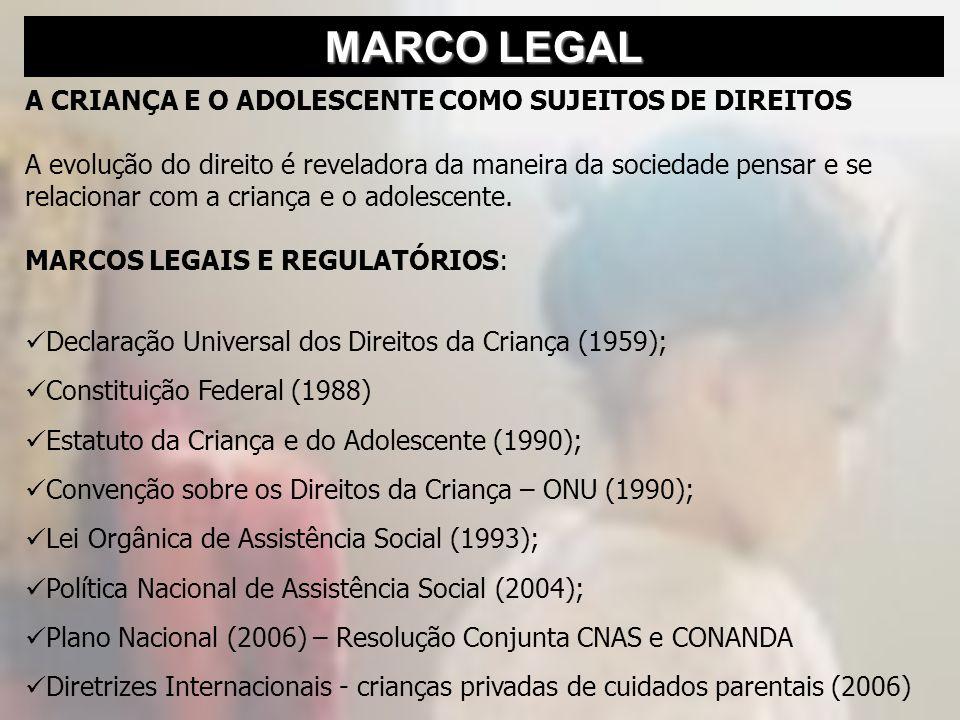 A CRIANÇA E O ADOLESCENTE COMO SUJEITOS DE DIREITOS A evolução do direito é reveladora da maneira da sociedade pensar e se relacionar com a criança e o adolescente.