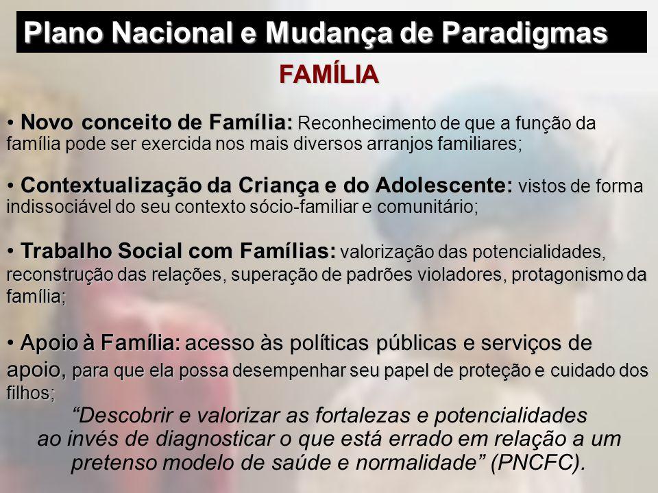 FAMÍLIA Novo conceito de Família: Novo conceito de Família: Reconhecimento de que a função da família pode ser exercida nos mais diversos arranjos fam