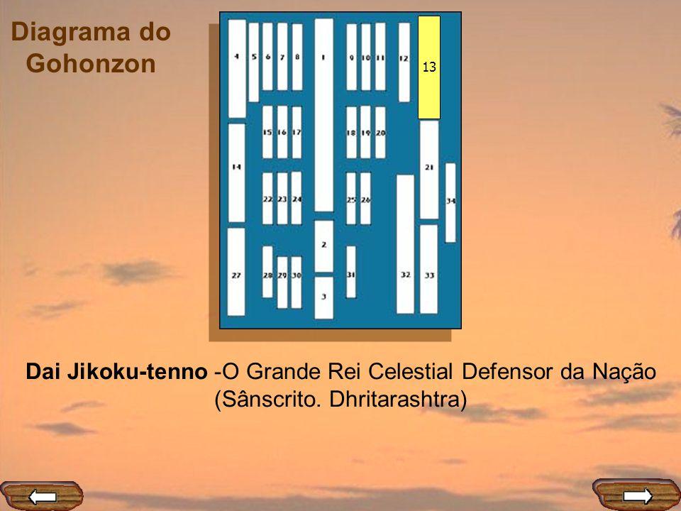 Diagrama do Gohonzon 13 Dai Jikoku-tenno -O Grande Rei Celestial Defensor da Nação (Sânscrito. Dhritarashtra)