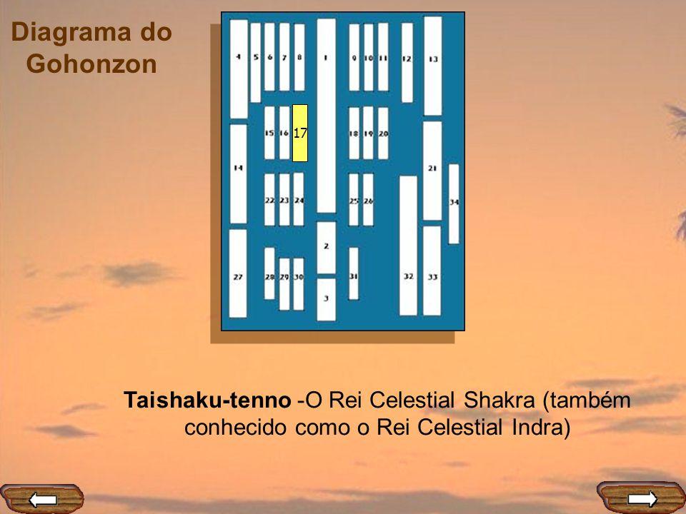 Diagrama do Gohonzon 17 Taishaku-tenno -O Rei Celestial Shakra (também conhecido como o Rei Celestial Indra)