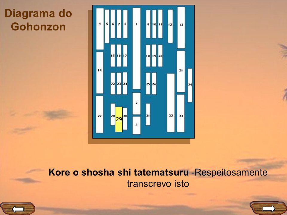 Diagrama do Gohonzon 29 Kore o shosha shi tatematsuru -Respeitosamente transcrevo isto