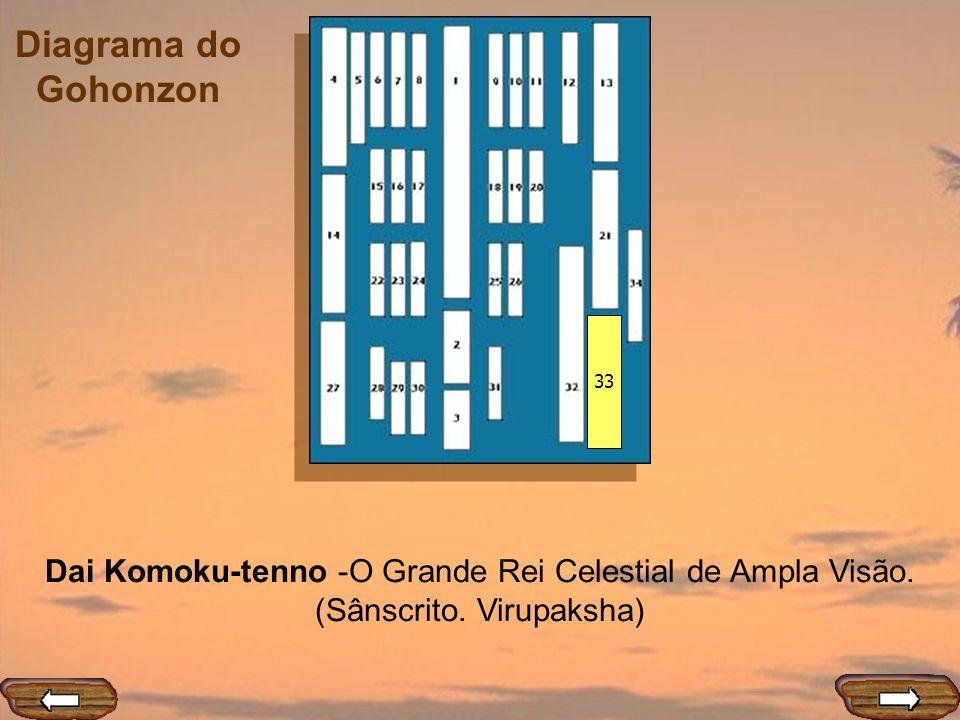 Diagrama do Gohonzon 33 Dai Komoku-tenno -O Grande Rei Celestial de Ampla Visão. (Sânscrito. Virupaksha)