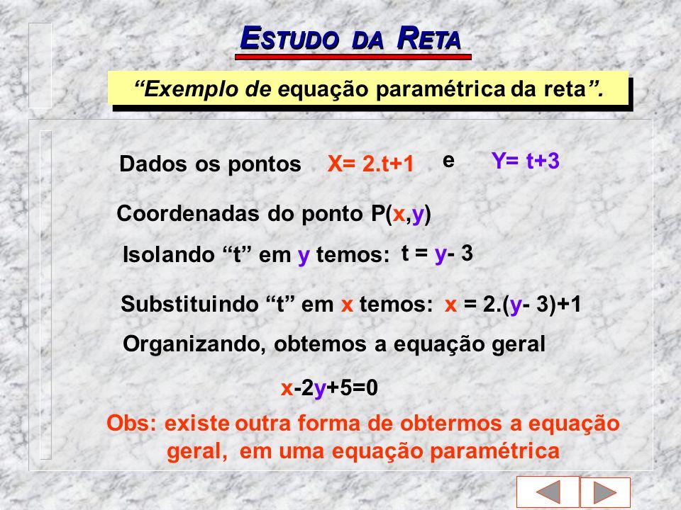 E STUDO DA R ETA Exemplo de equação paramétrica da reta.