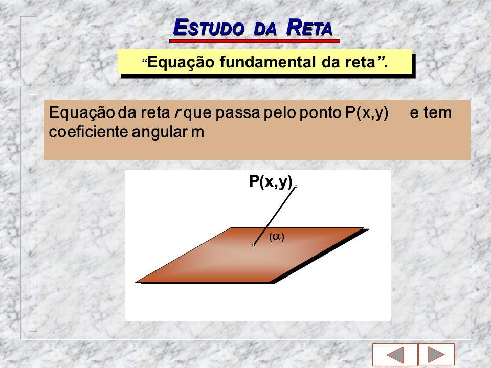 ( ) Equação da reta r que passa pelo ponto P(x,y) e tem coeficiente angular m P(x,y) E STUDO DA R ETA Equação fundamental da reta.