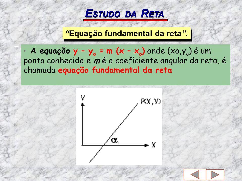 E STUDO DA R ETA A equação y – y o = m (x – x o ) onde (xo,y o ) é um ponto conhecido e m é o coeficiente angular da reta, é chamada equação fundamental da reta Equação fundamental da reta.