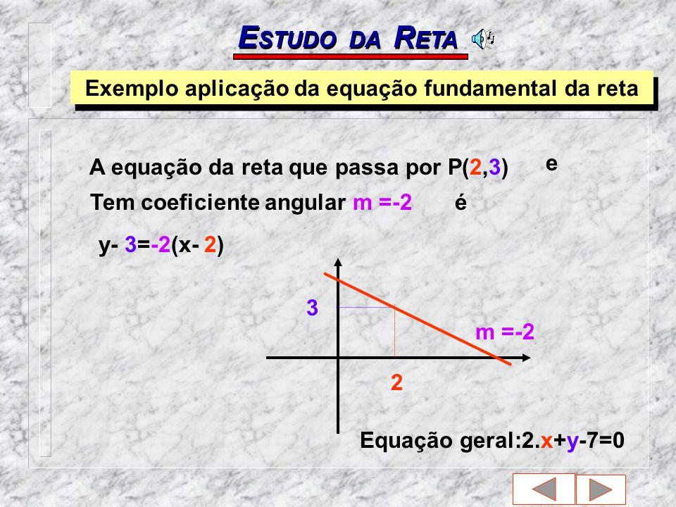 E STUDO DA R ETA Exemplo aplicação da equação fundamental da reta A equação da reta que passa por P(2,3) e Tem coeficiente angular m =-2é y- 3=-2(x- 2) 2 3 m =-2 Equação geral:2.x+y-7=0