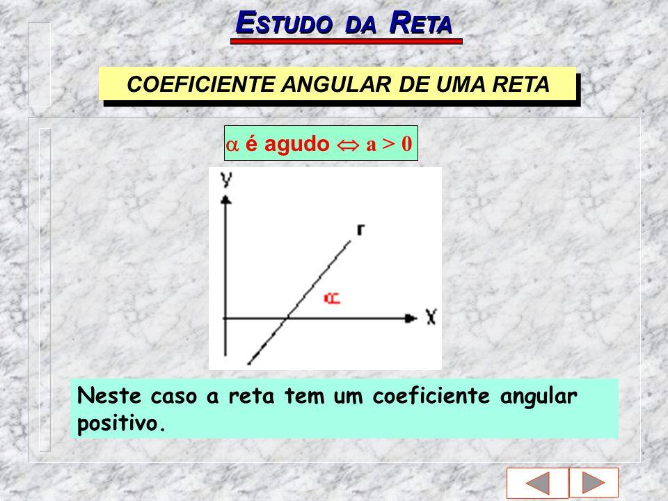 E STUDO DA R ETA é agudo a > 0 Neste caso a reta tem um coeficiente angular positivo.