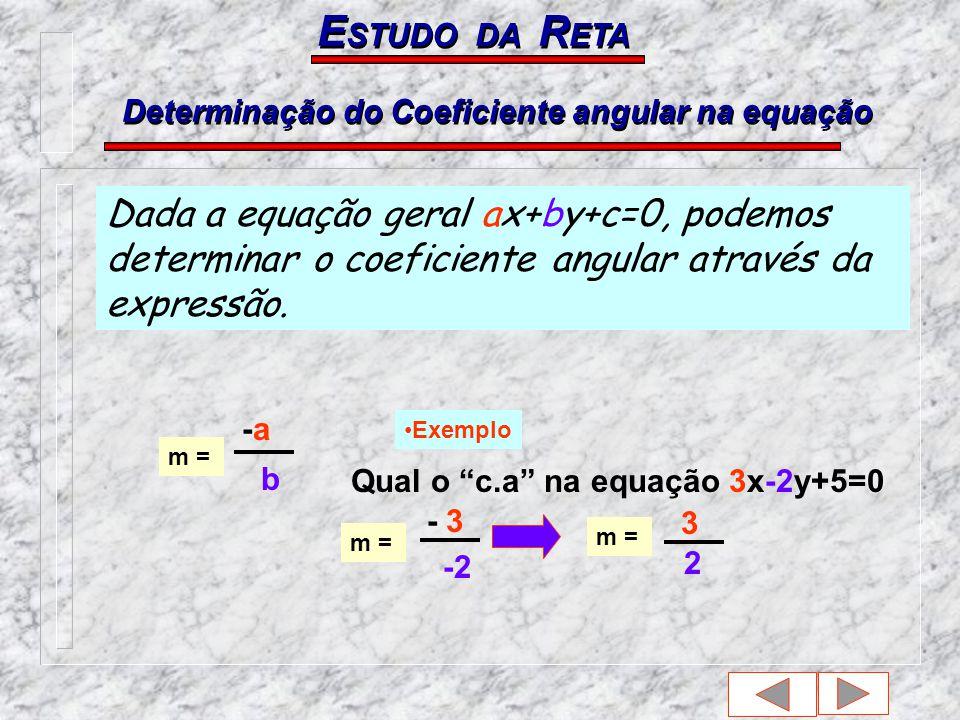 Determinação do Coeficiente angular na equação E STUDO DA R ETA Dada a equação geral ax+by+c=0, podemos determinar o coeficiente angular através da expressão.