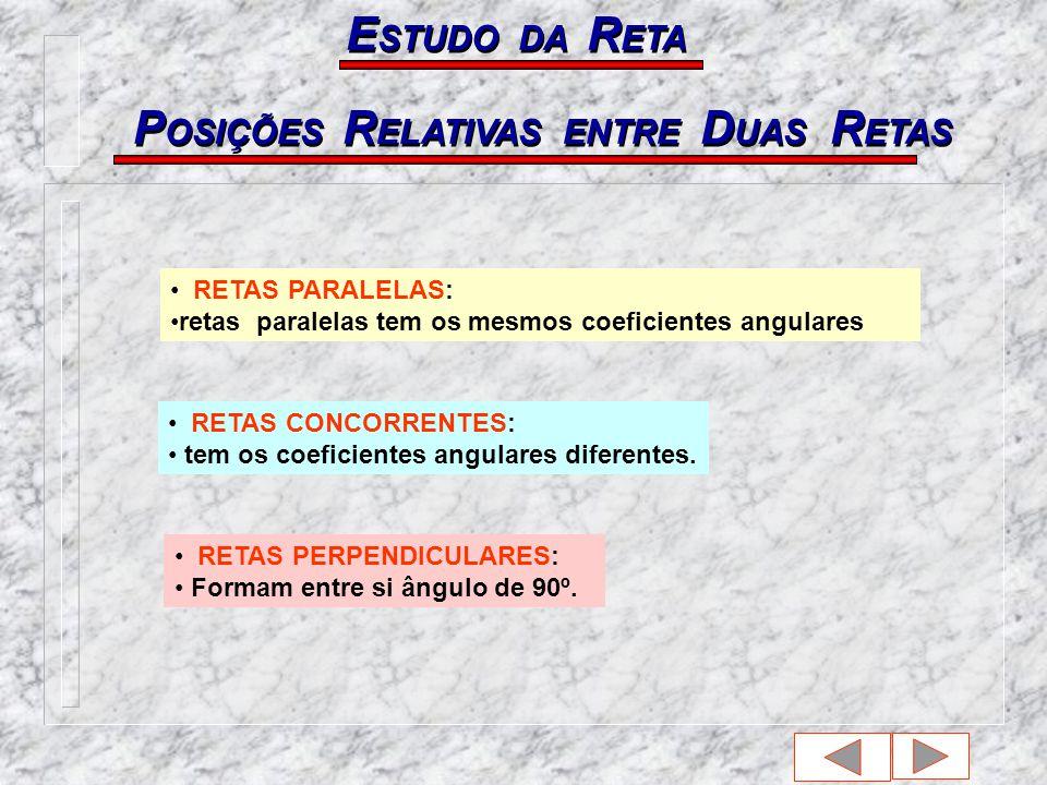 P OSIÇÕES R ELATIVAS ENTRE D UAS R ETAS E STUDO DA R ETA RETAS PARALELAS: retas paralelas tem os mesmos coeficientes angulares RETAS CONCORRENTES: tem os coeficientes angulares diferentes.