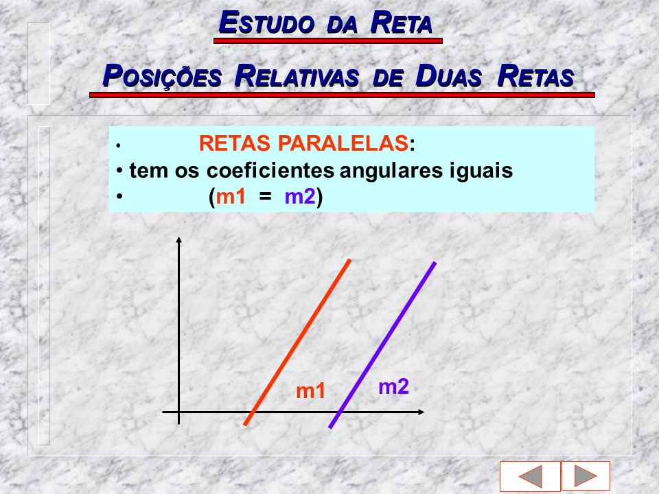 P OSIÇÕES R ELATIVAS DE D UAS R ETAS RETAS PARALELAS: tem os coeficientes angulares iguais (m1 = m2) m1 m2 E STUDO DA R ETA