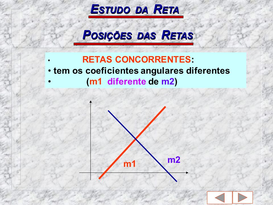 P OSIÇÕES DAS R ETAS RETAS CONCORRENTES: tem os coeficientes angulares diferentes (m1 diferente de m2) m1 m2 E STUDO DA R ETA