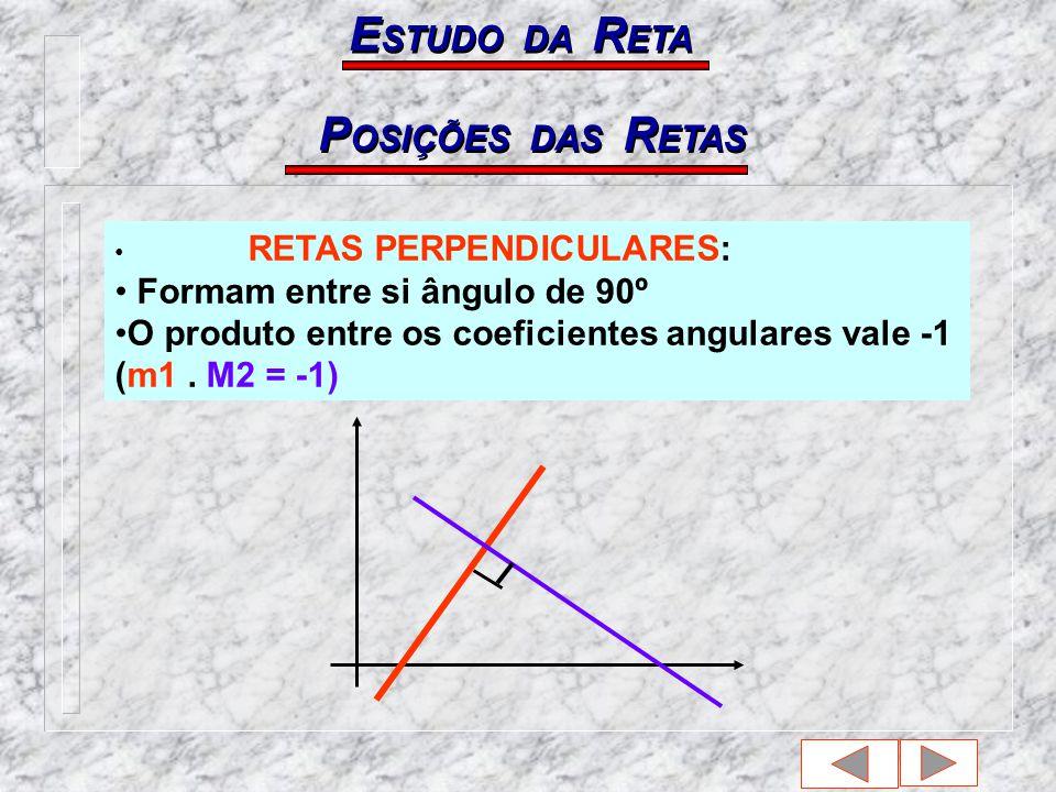 RETAS PERPENDICULARES: Formam entre si ângulo de 90º O produto entre os coeficientes angulares vale -1 (m1.