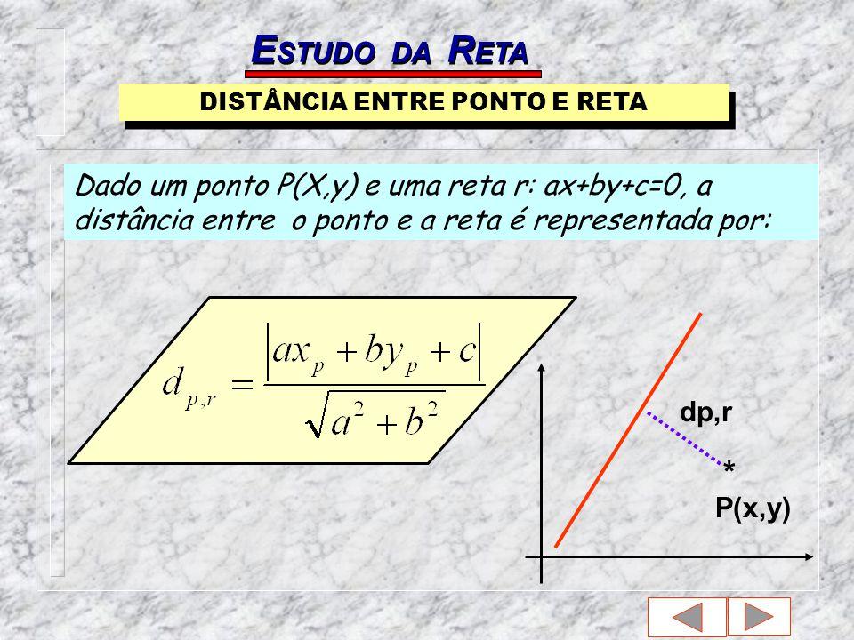 Dado um ponto P(X,y) e uma reta r: ax+by+c=0, a distância entre o ponto e a reta é representada por: E STUDO DA R ETA * P(x,y) dp,r DISTÂNCIA ENTRE PONTO E RETA