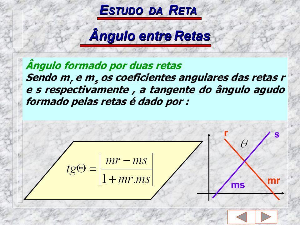 Ângulo entre Retas Ângulo formado por duas retas Sendo m r e m s os coeficientes angulares das retas r e s respectivamente, a tangente do ângulo agudo formado pelas retas é dado por : E STUDO DA R ETA mr ms r s
