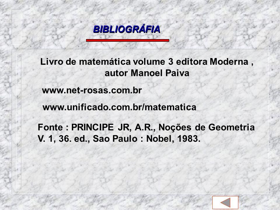 BIBLIOGRÁFIA Livro de matemática volume 3 editora Moderna, autor Manoel Paiva www.net-rosas.com.br www.unificado.com.br/matematica Fonte : PRINCIPE JR, A.R., Noções de Geometria V.