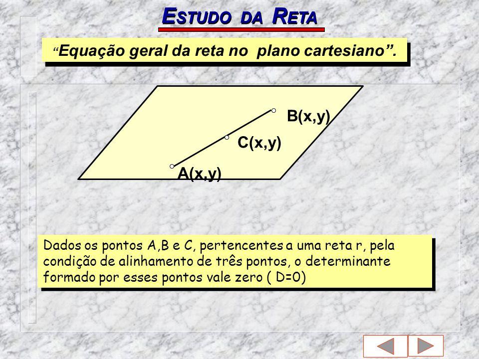 E STUDO DA R ETA Dados os pontos A,B e C, pertencentes a uma reta r, pela condição de alinhamento de três pontos, o determinante formado por esses pontos vale zero ( D=0) Equação geral da reta no plano cartesiano.