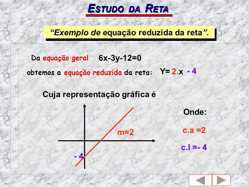 E STUDO DA R ETA Exemplo de equação reduzida da reta.