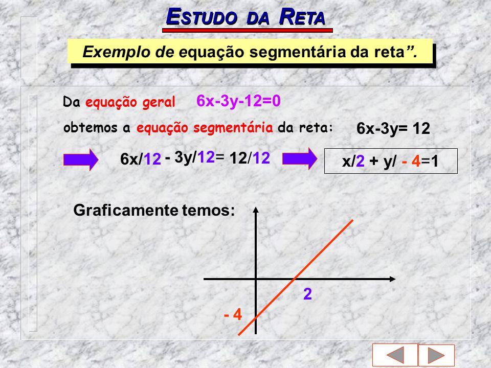 E STUDO DA R ETA Exemplo de equação segmentária da reta.