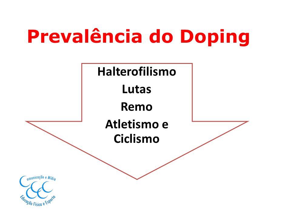 Prevalência do Doping Halterofilismo Lutas Remo Atletismo e Ciclismo