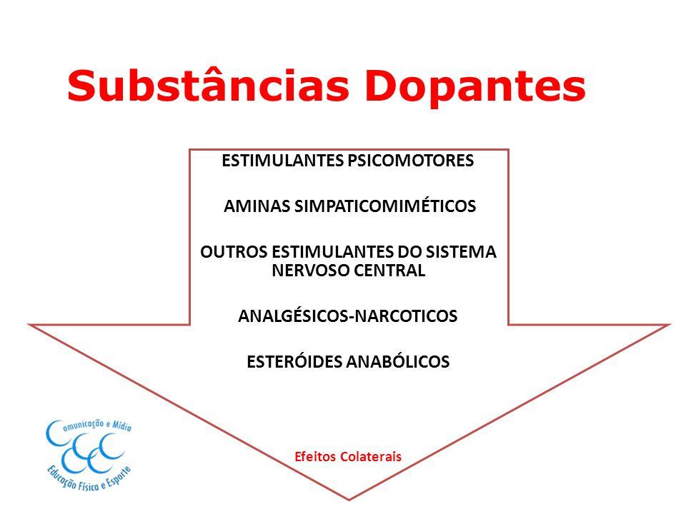 Substâncias Dopantes ESTIMULANTES PSICOMOTORES AMINAS SIMPATICOMIMÉTICOS OUTROS ESTIMULANTES DO SISTEMA NERVOSO CENTRAL ANALGÉSICOS-NARCOTICOS ESTERÓI